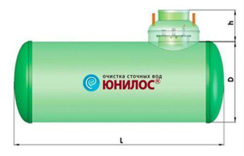 Купить топливные емкости из стеклопластика